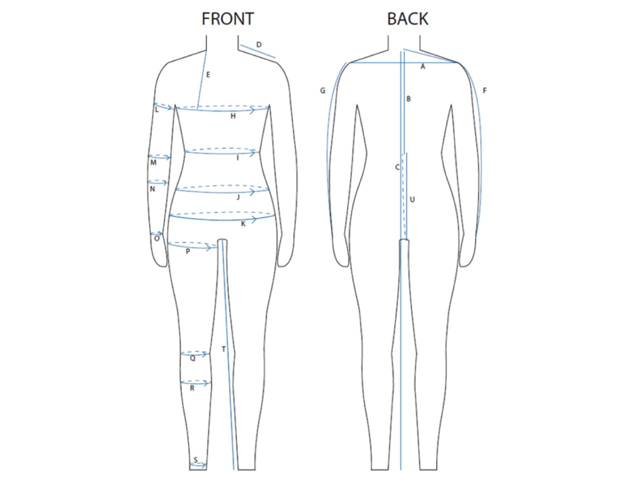 Apparel Pattern Making A Guide For Fashion Designers