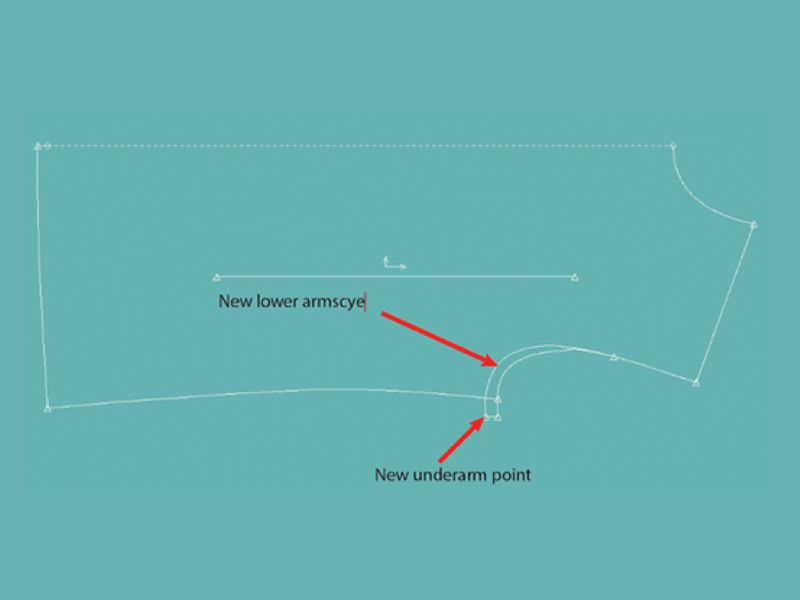 armscye curve