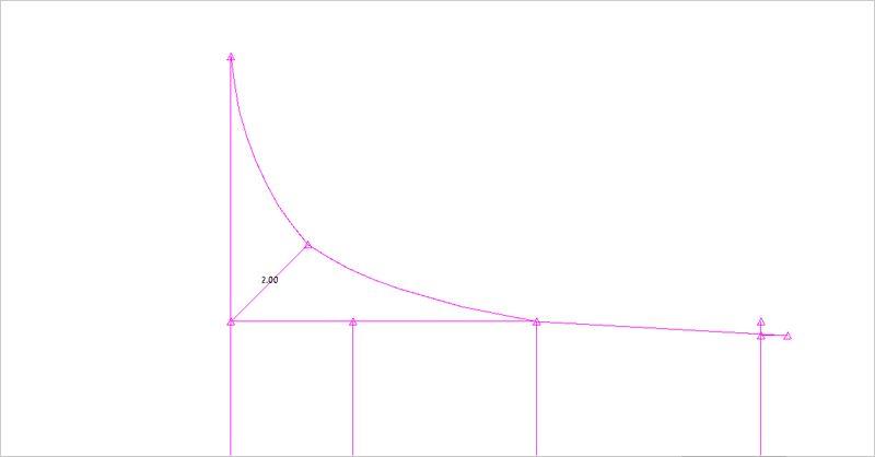back rise curve