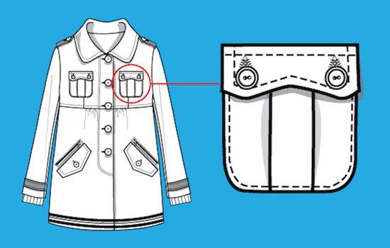 Design details of a garment
